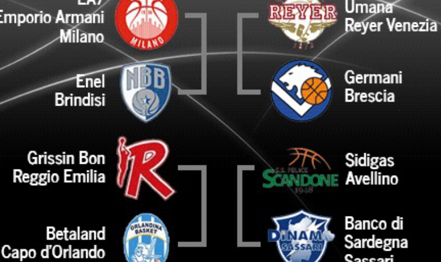 Calendario Grissin Bon.Final Eight 2017 Calendario E Orari Dinamo Sassari