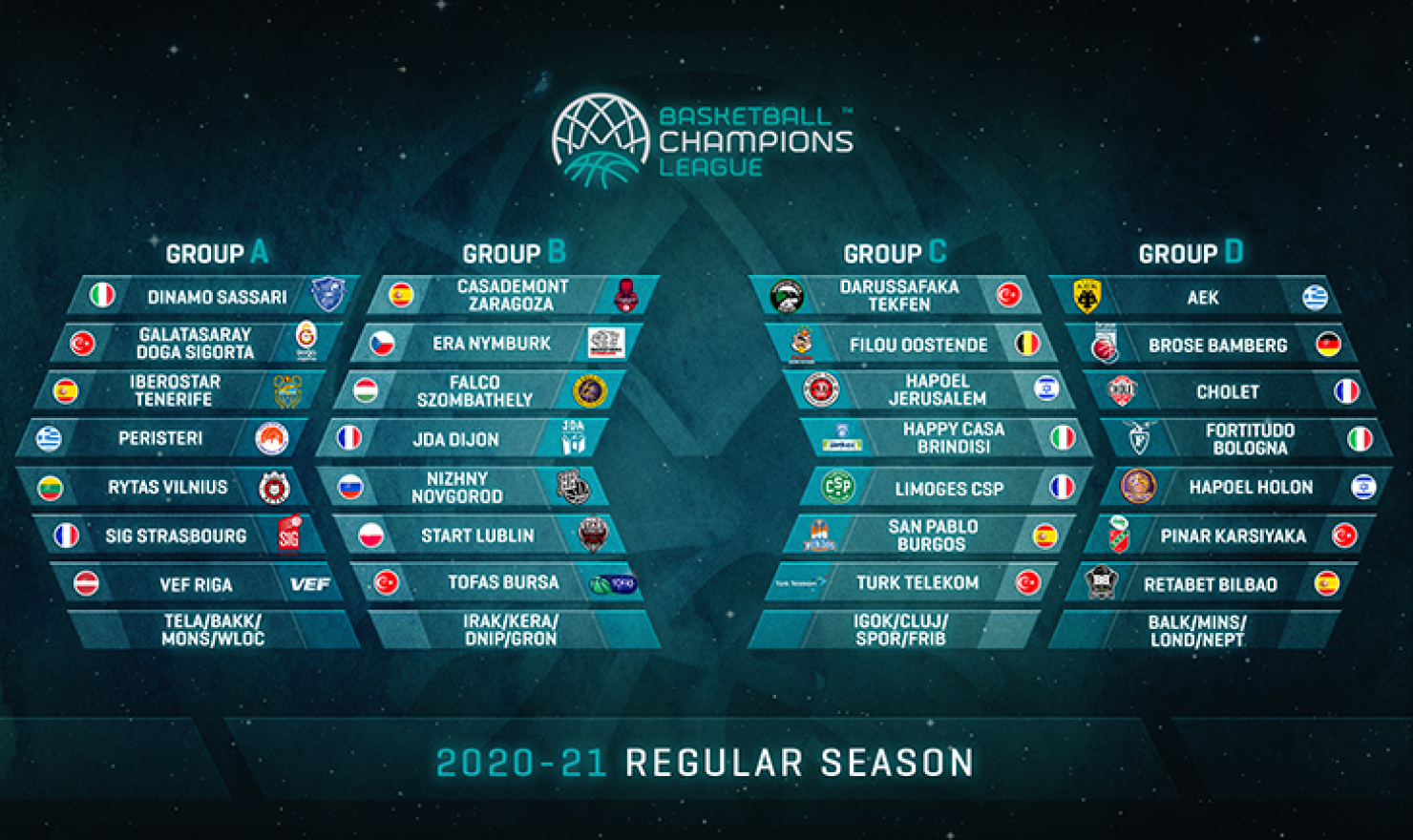 BCL 2020/2021, il calendario completo   BasketItaly.it