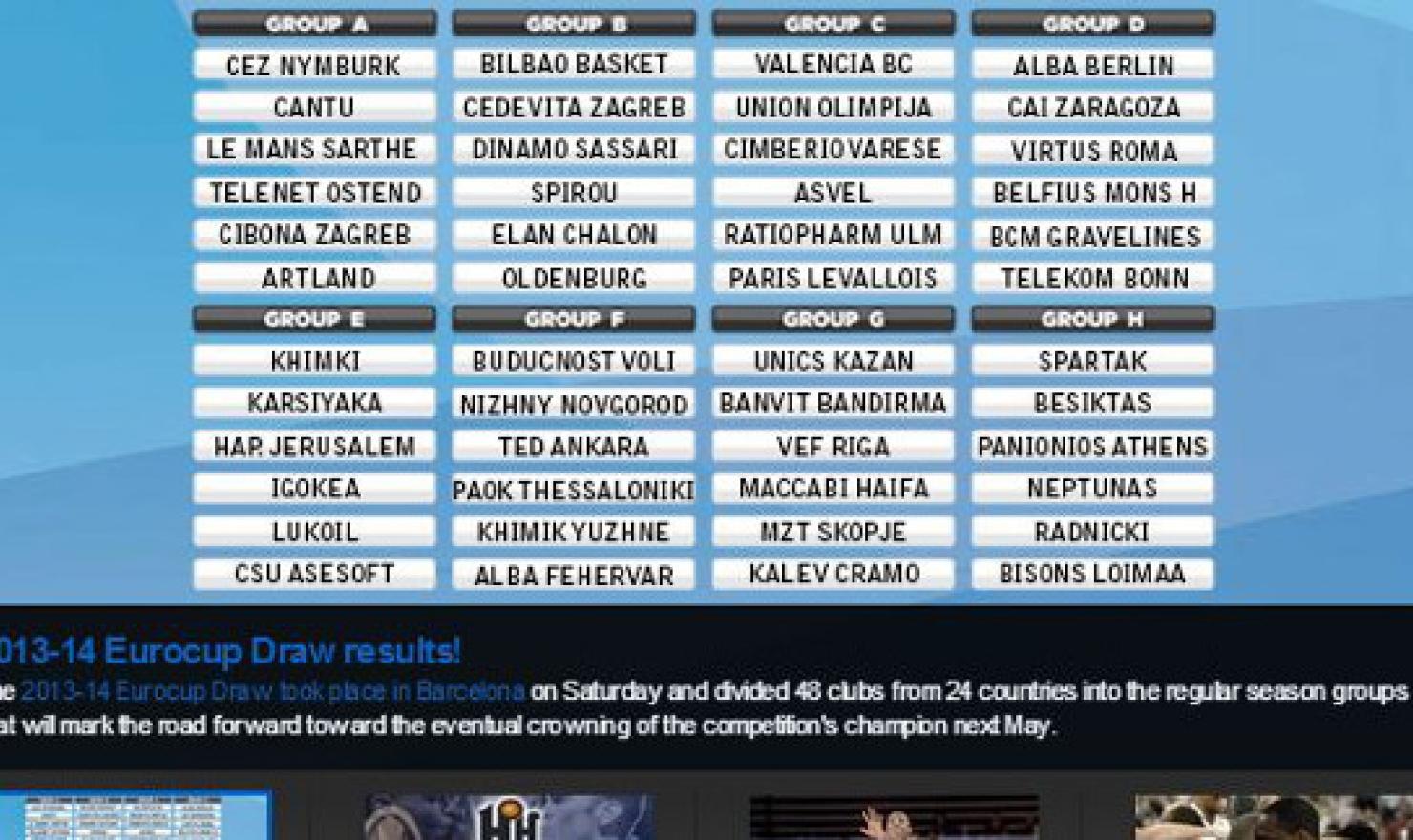 Calendario Eurocup.Gruppi E Calendario Eurocup Dinamo Sassari